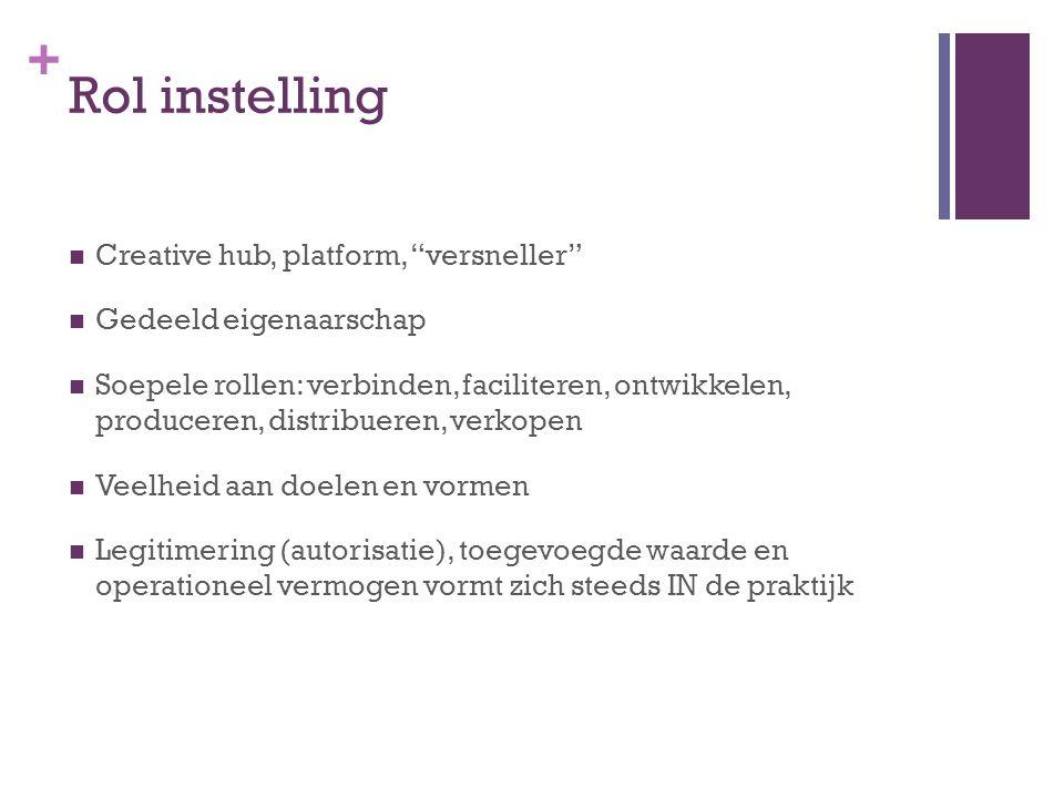 Rol instelling Creative hub, platform, versneller
