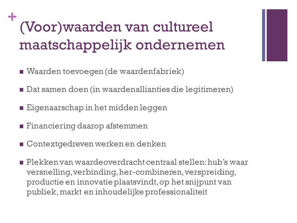 (Voor)waarden van cultureel maatschappelijk ondernemen