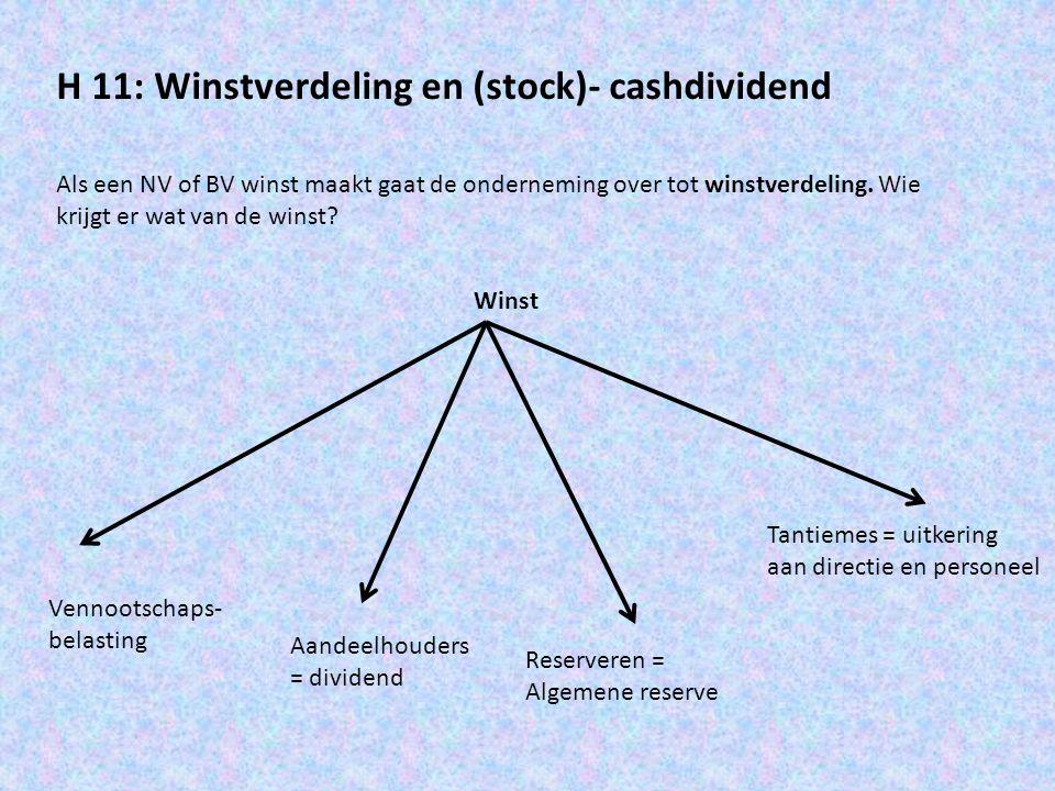 H 11: Winstverdeling en (stock)- cashdividend