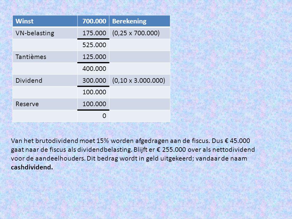 Winst 700.000. Berekening. VN-belasting. 175.000. (0,25 x 700.000) 525.000. Tantièmes. 125.000.