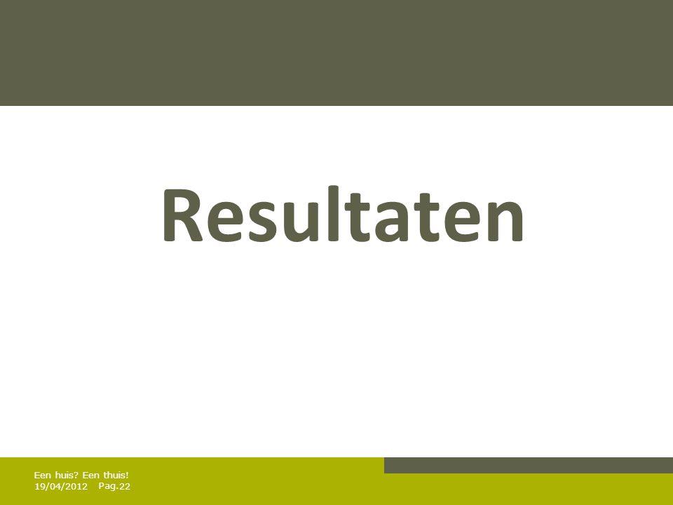 Resultaten Een huis Een thuis! 19/04/2012