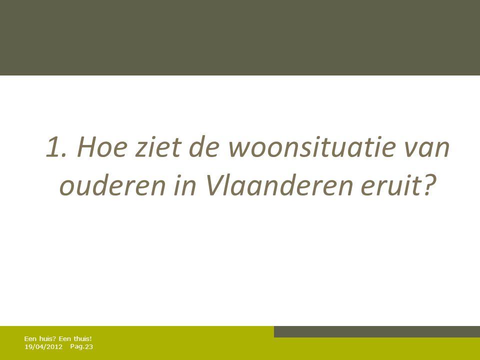 1. Hoe ziet de woonsituatie van ouderen in Vlaanderen eruit