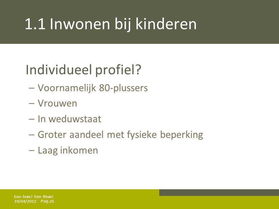 1.1 Inwonen bij kinderen Individueel profiel Voornamelijk 80-plussers