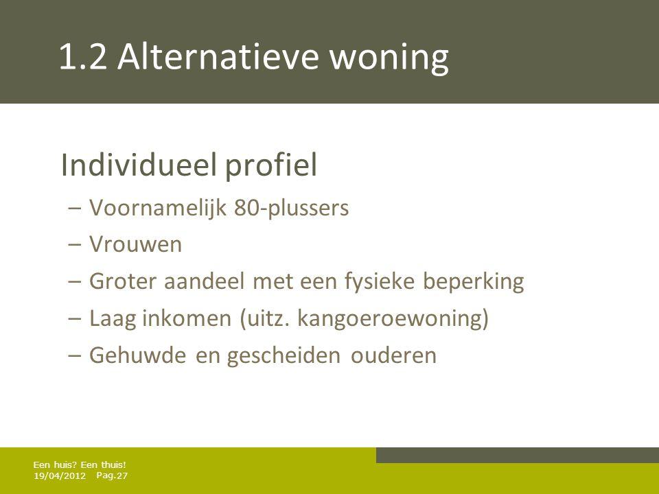 1.2 Alternatieve woning Individueel profiel Voornamelijk 80-plussers