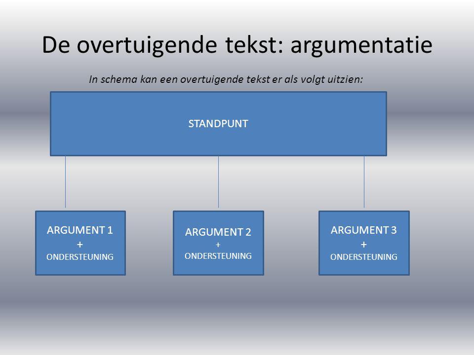 De overtuigende tekst: argumentatie