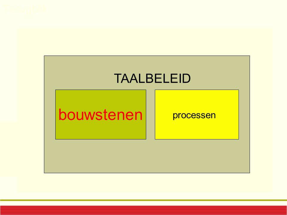 Terugblik TAALBELEID bouwstenen processen 9