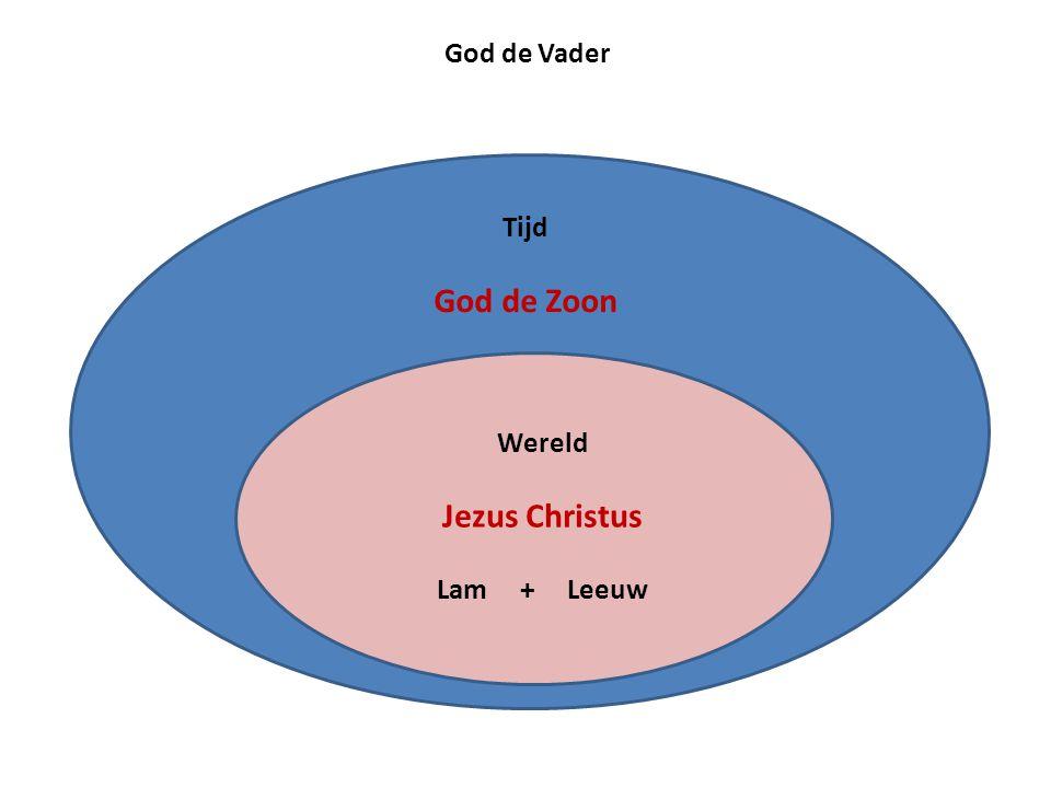 God de Zoon Jezus Christus