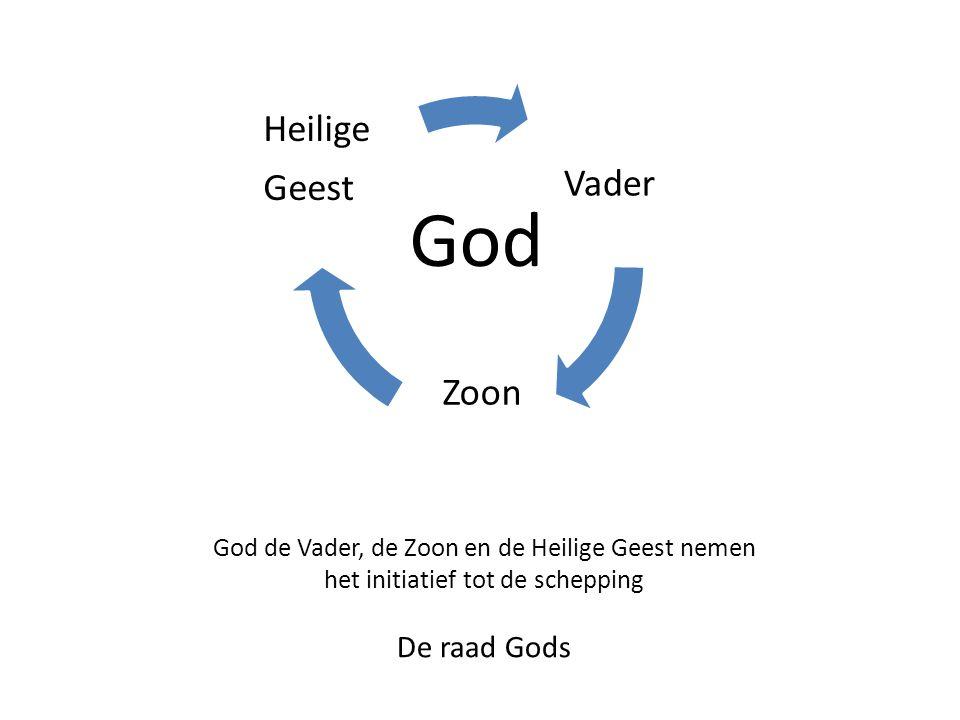 God Heilige Geest Vader Zoon De raad Gods