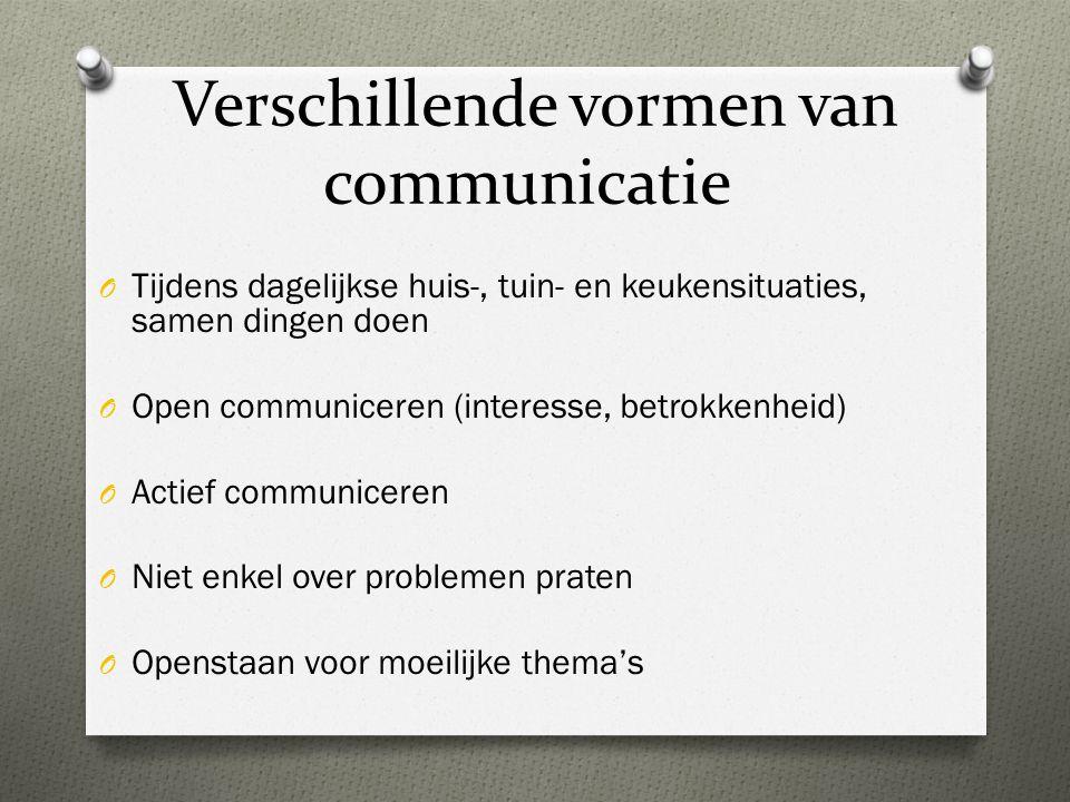 Verschillende vormen van communicatie