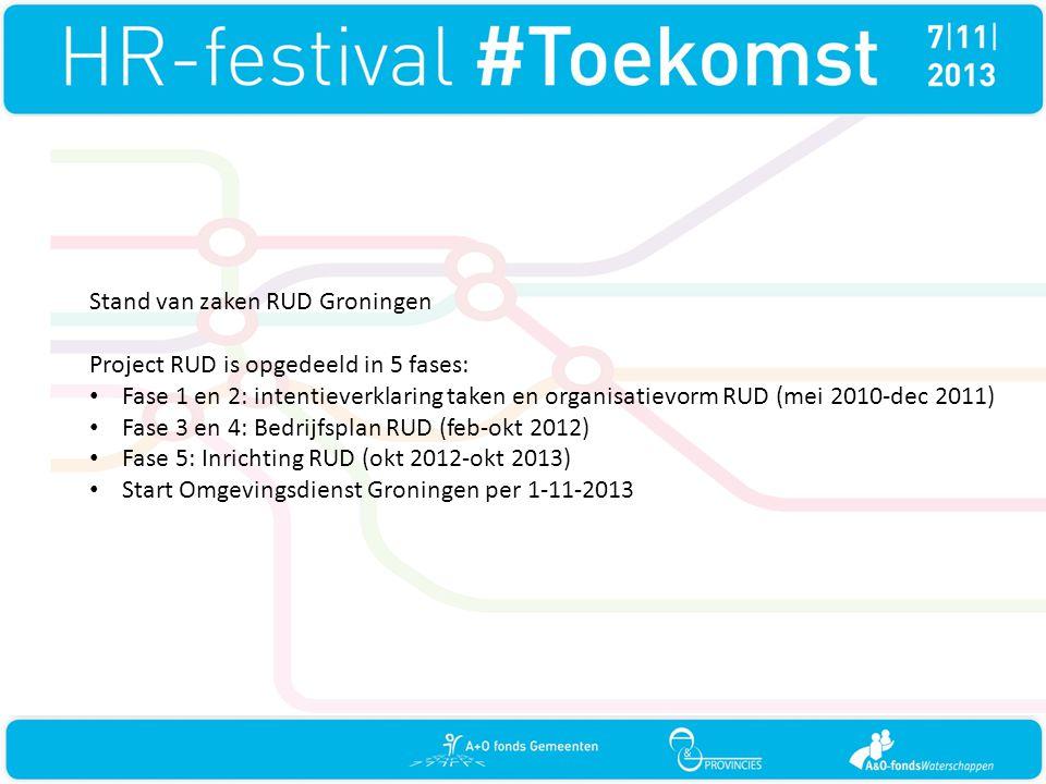 Stand van zaken RUD Groningen Project RUD is opgedeeld in 5 fases: