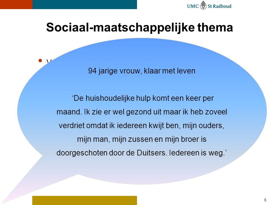 Sociaal-maatschappelijke thema