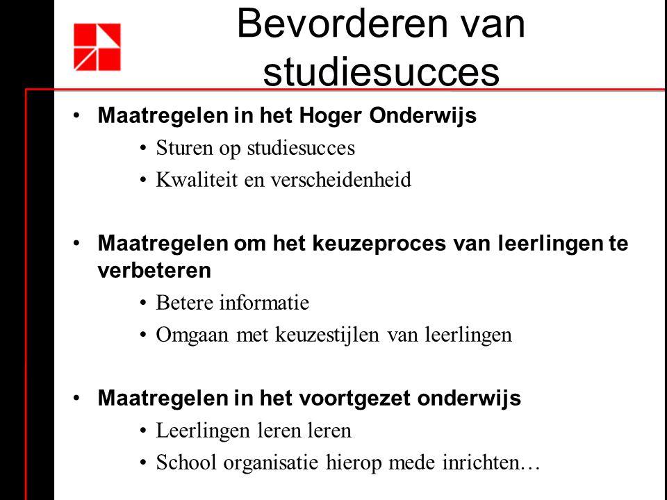 Bevorderen van studiesucces
