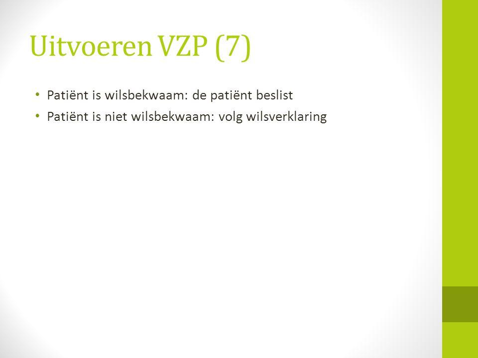 Uitvoeren VZP (7) Patiënt is wilsbekwaam: de patiënt beslist