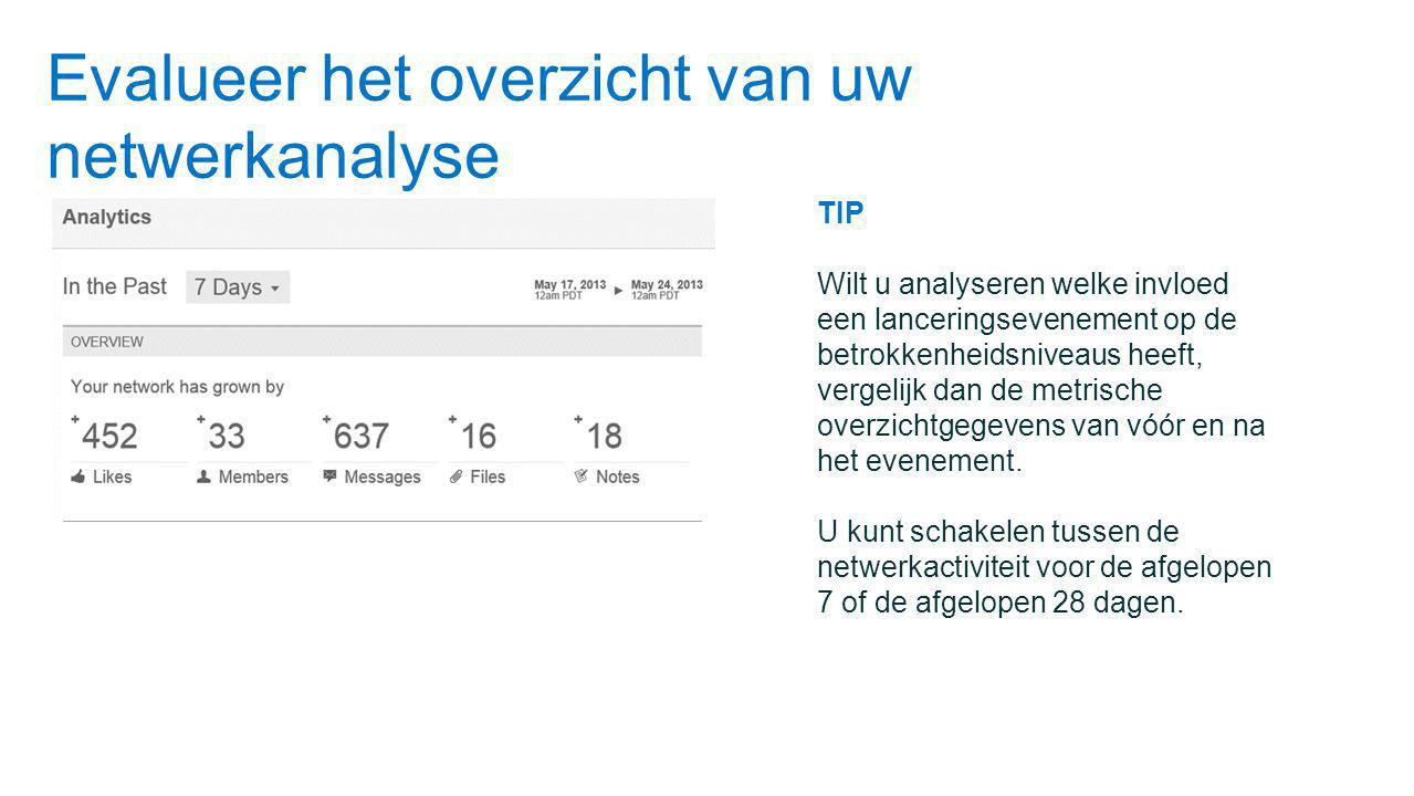 Evalueer het overzicht van uw netwerkanalyse