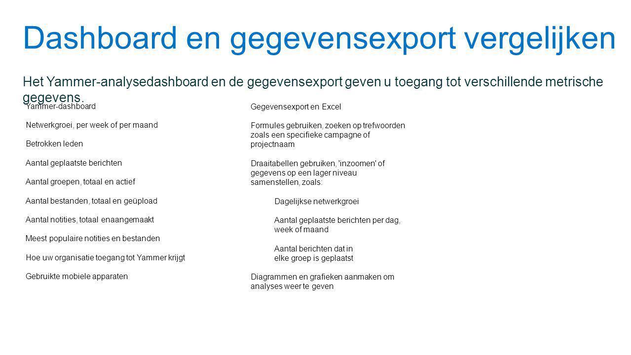 Dashboard en gegevensexport vergelijken