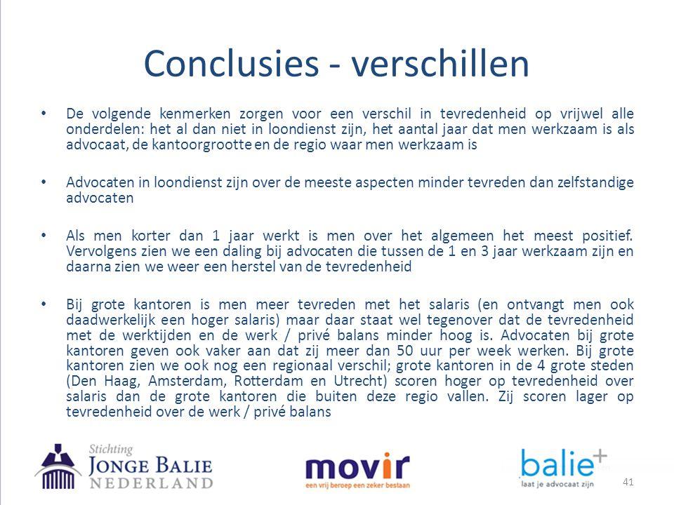 Conclusies - verschillen