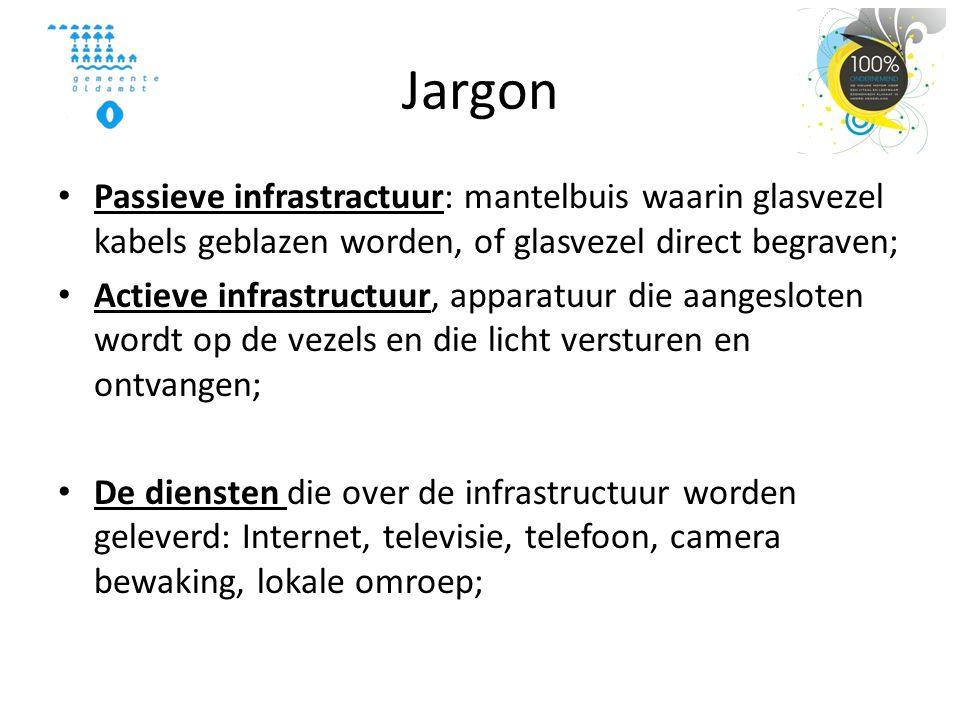 Jargon Passieve infrastractuur: mantelbuis waarin glasvezel kabels geblazen worden, of glasvezel direct begraven;
