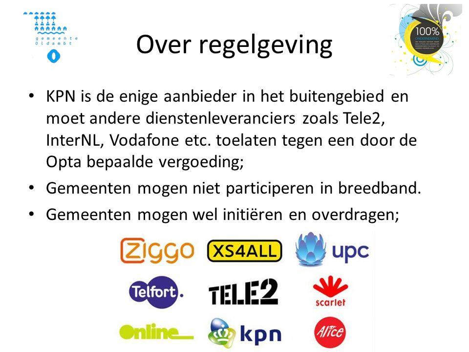 Over regelgeving