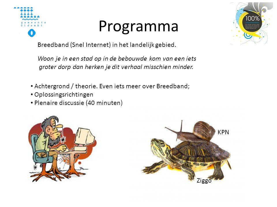 Programma Breedband (Snel Internet) in het landelijk gebied.