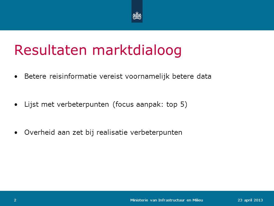 Resultaten marktdialoog
