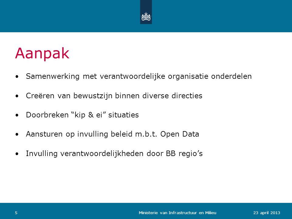 Aanpak Samenwerking met verantwoordelijke organisatie onderdelen