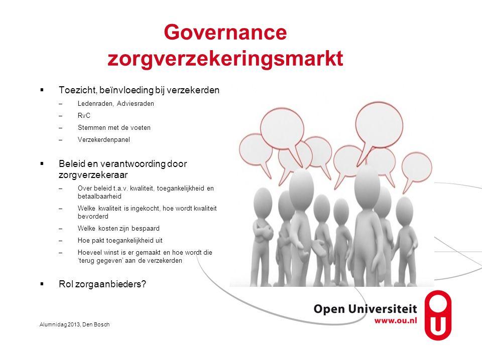 Governance zorgverzekeringsmarkt