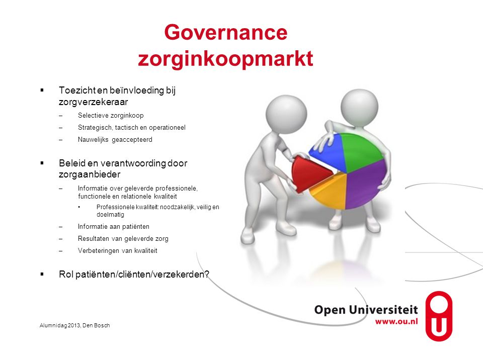 Governance zorginkoopmarkt