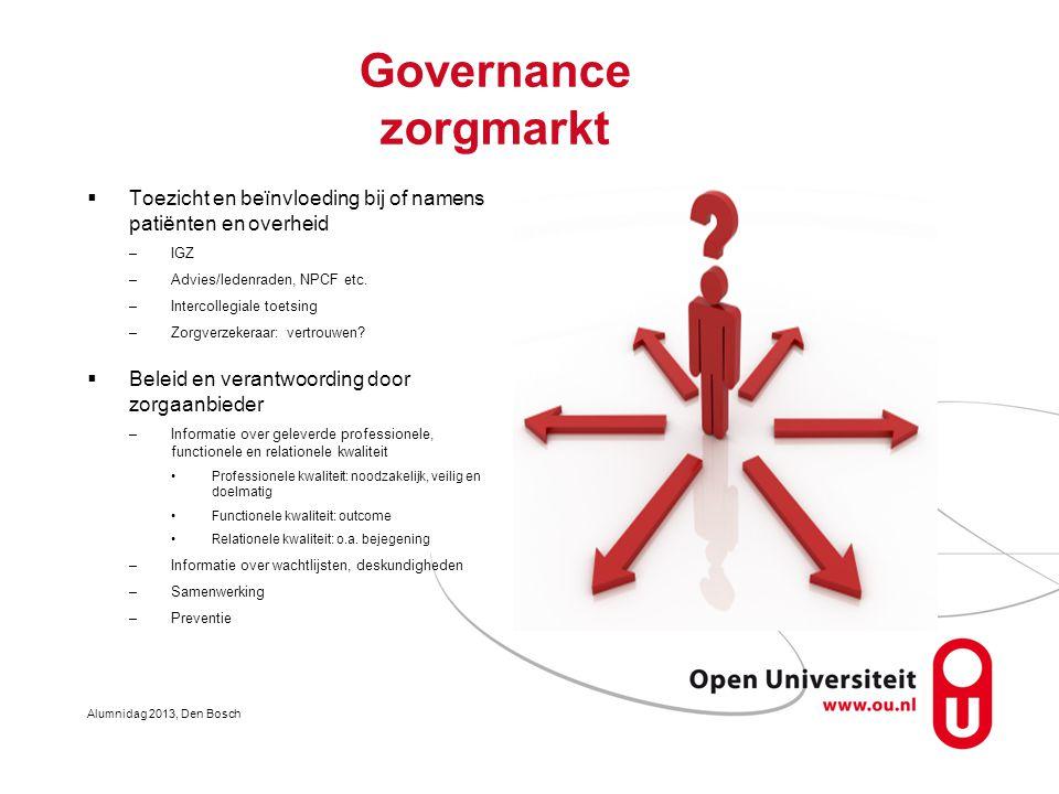 Governance zorgmarkt Toezicht en beïnvloeding bij of namens patiënten en overheid. IGZ. Advies/ledenraden, NPCF etc.
