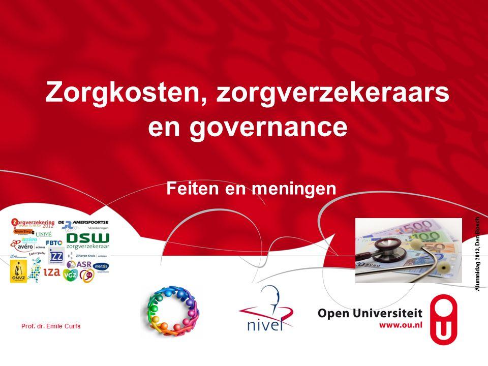 Zorgkosten, zorgverzekeraars en governance