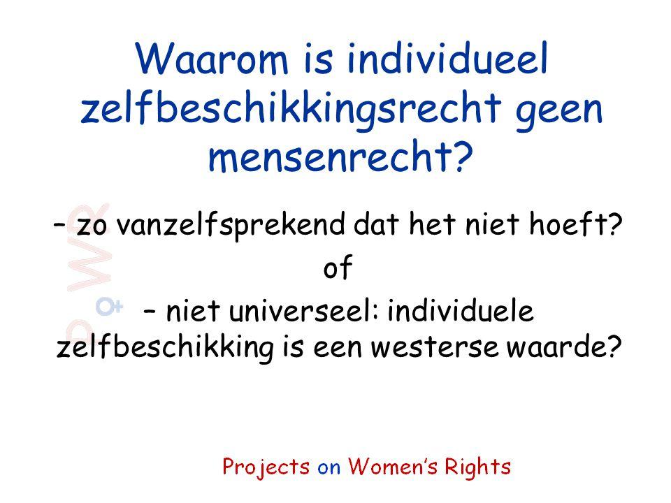 Waarom is individueel zelfbeschikkingsrecht geen mensenrecht