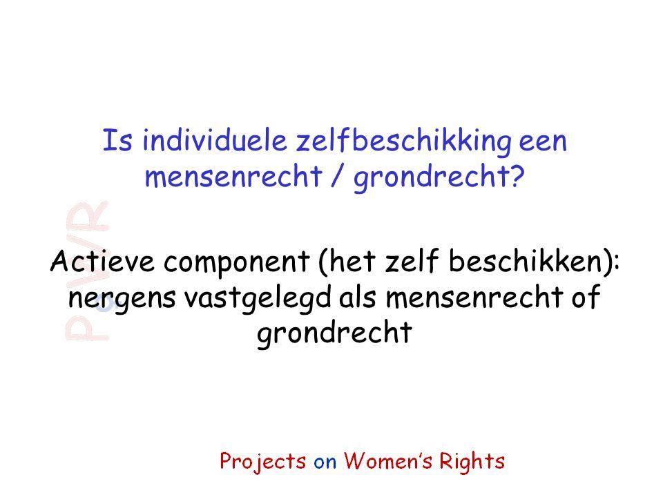 Is individuele zelfbeschikking een mensenrecht / grondrecht