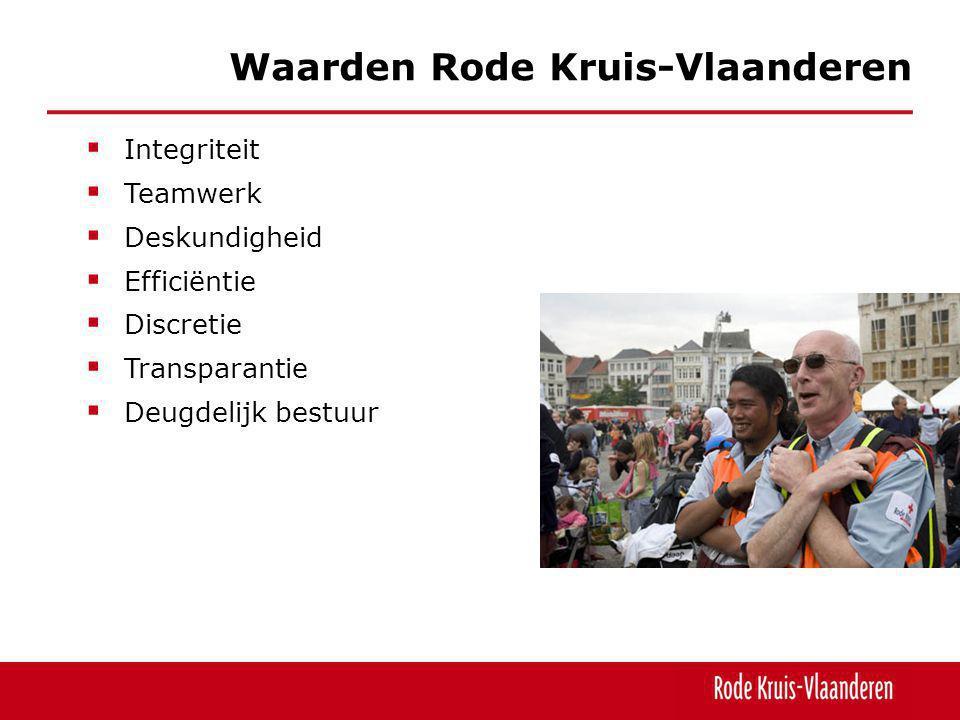 Waarden Rode Kruis-Vlaanderen