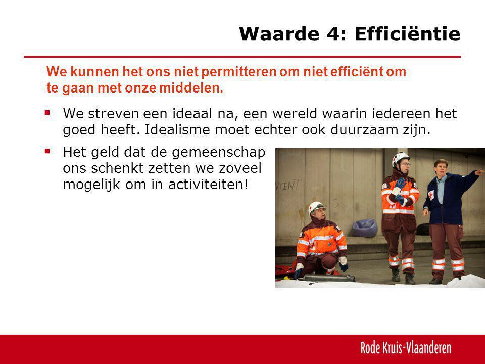 Waarde 4: Efficiëntie We kunnen het ons niet permitteren om niet efficiënt om te gaan met onze middelen.