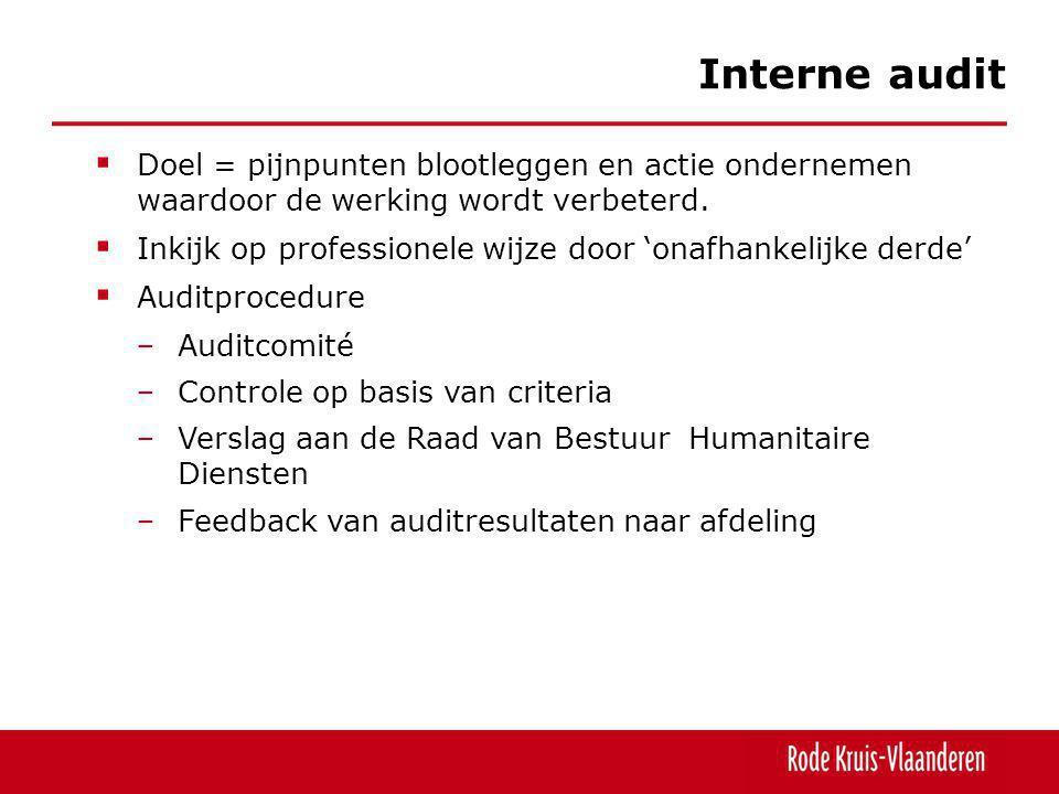 Interne audit Doel = pijnpunten blootleggen en actie ondernemen waardoor de werking wordt verbeterd.
