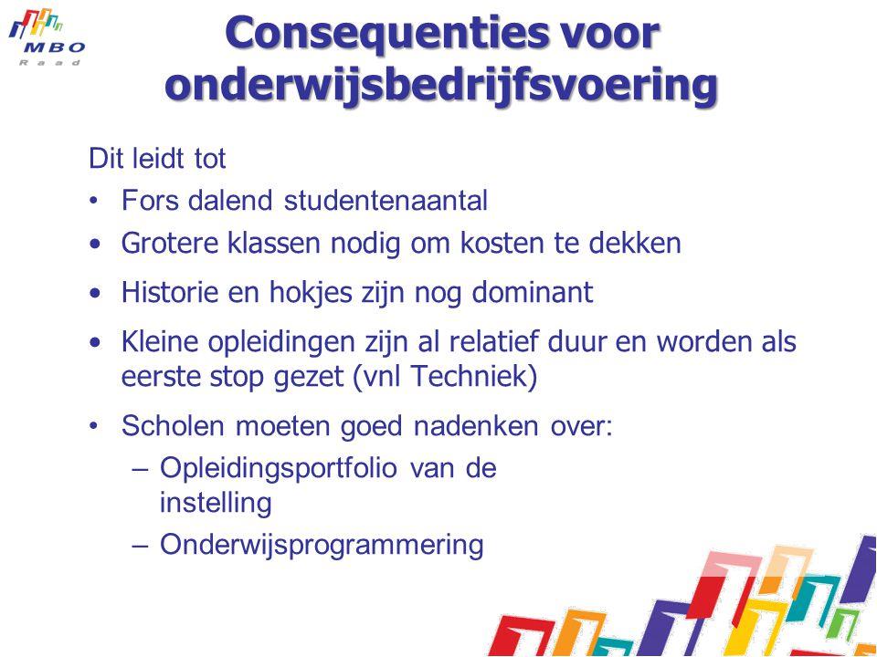 Consequenties voor onderwijsbedrijfsvoering