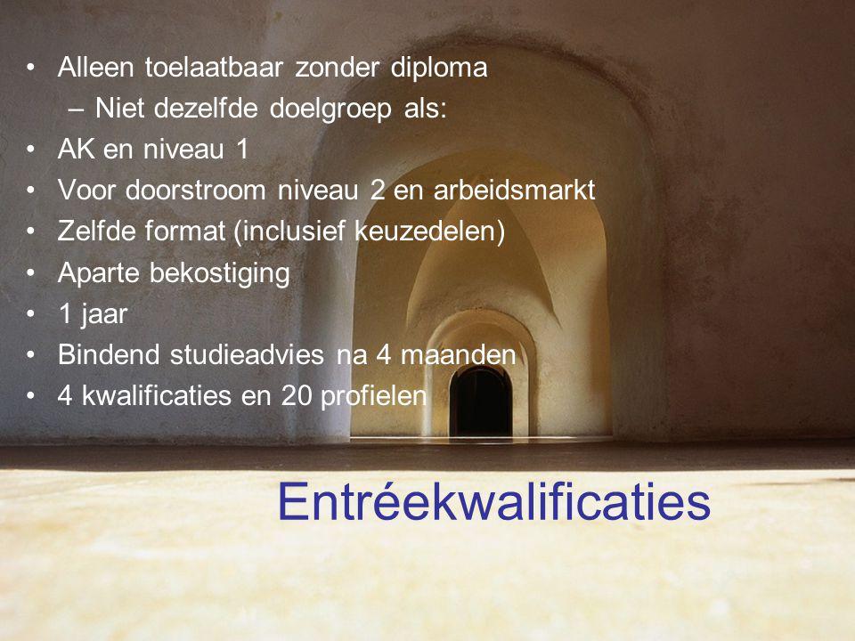 Entréekwalificaties Alleen toelaatbaar zonder diploma