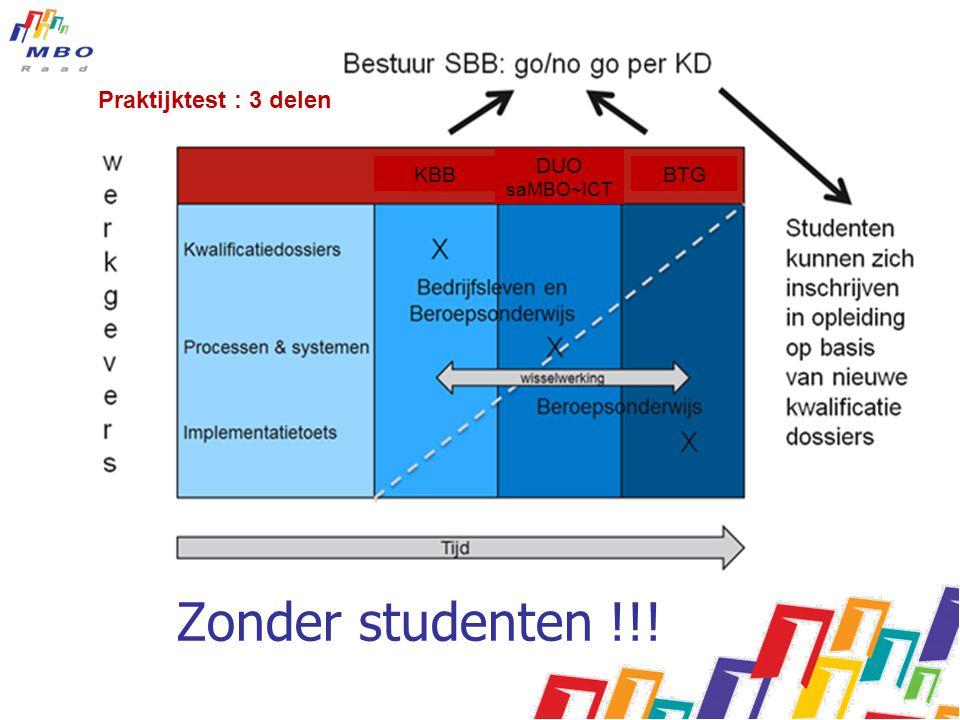 Praktijktest : 3 delen DUO saMBO~ICT KBB BTG Zonder studenten !!!