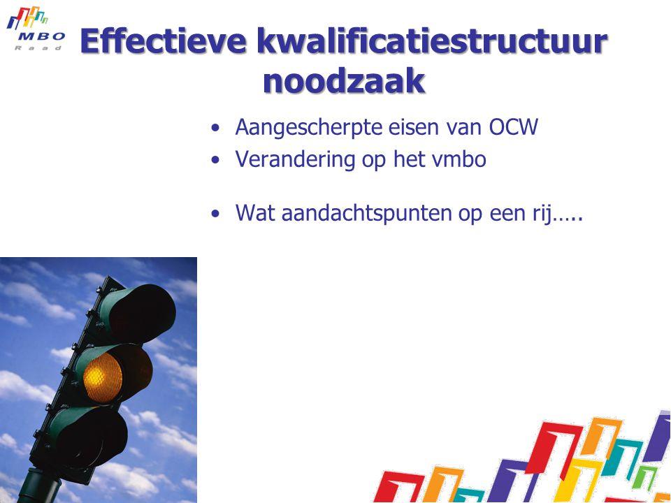 Effectieve kwalificatiestructuur noodzaak
