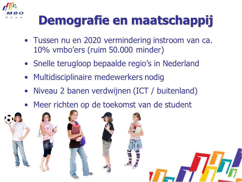 Demografie en maatschappij