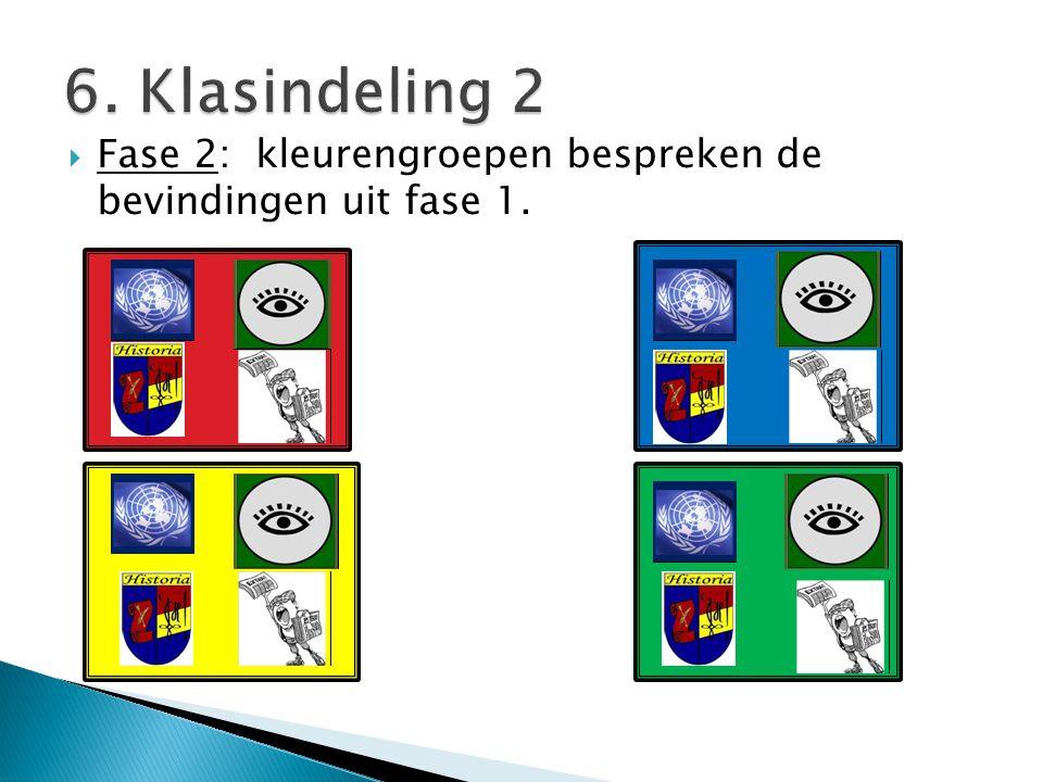 6. Klasindeling 2 Fase 2: kleurengroepen bespreken de bevindingen uit fase 1.