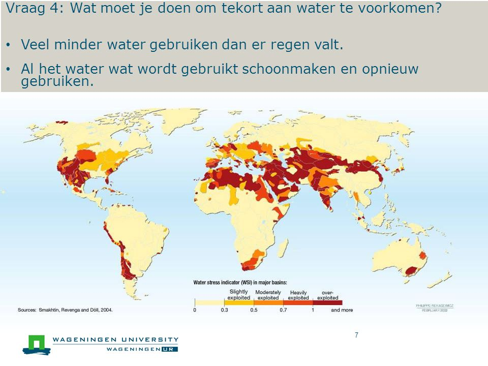 World Water Exploitation