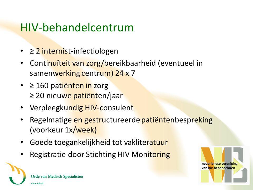 HIV-behandelcentrum ≥ 2 internist-infectiologen