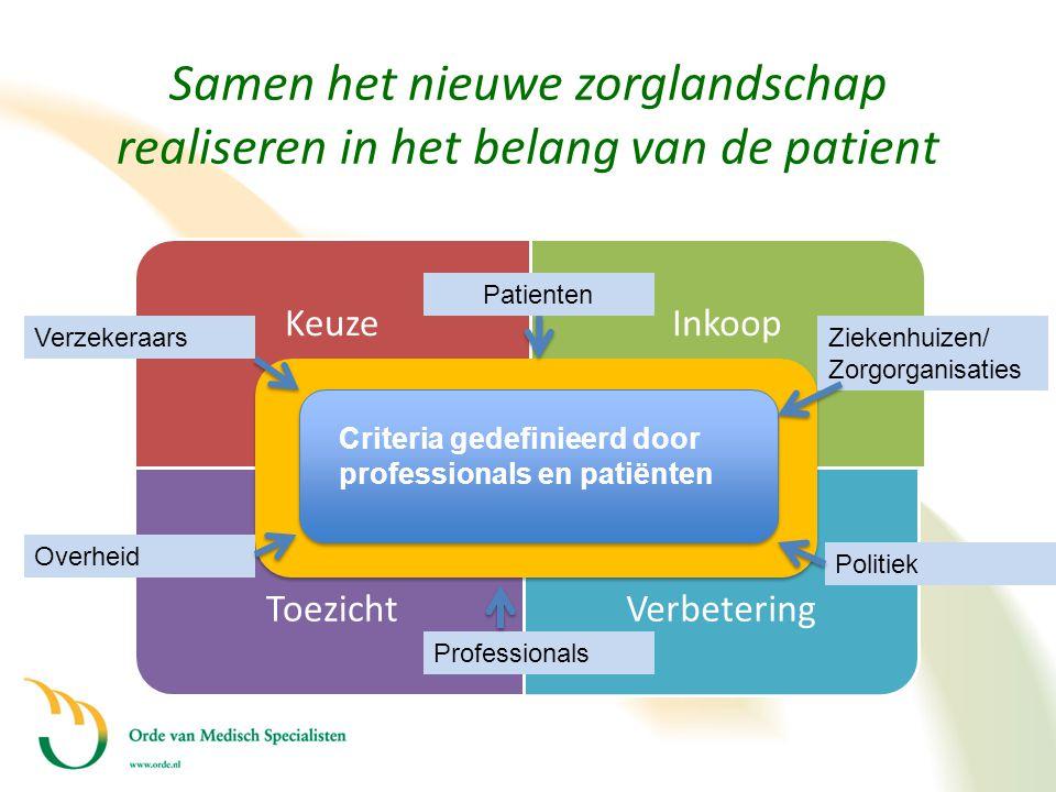 Samen het nieuwe zorglandschap realiseren in het belang van de patient