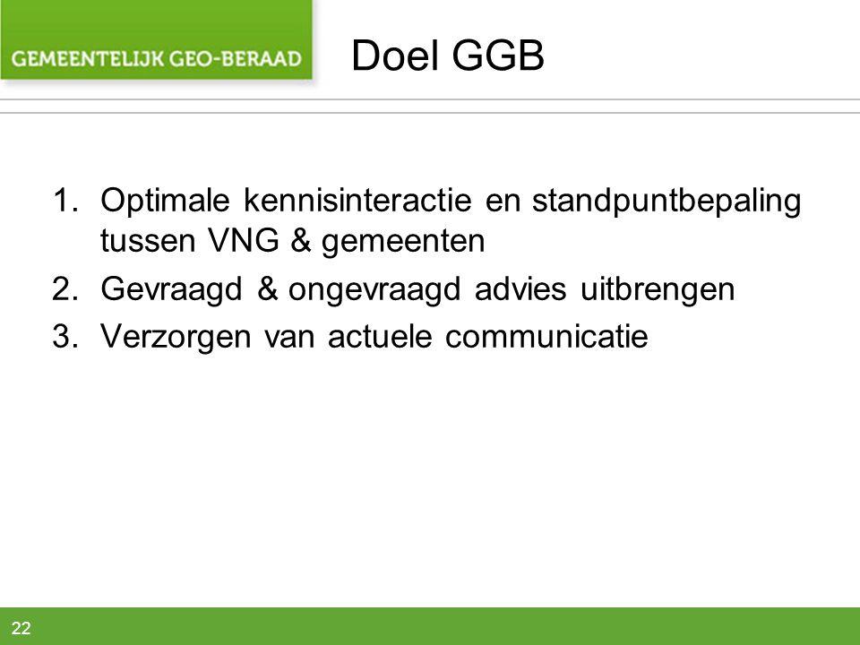 Doel GGB Optimale kennisinteractie en standpuntbepaling tussen VNG & gemeenten. Gevraagd & ongevraagd advies uitbrengen.