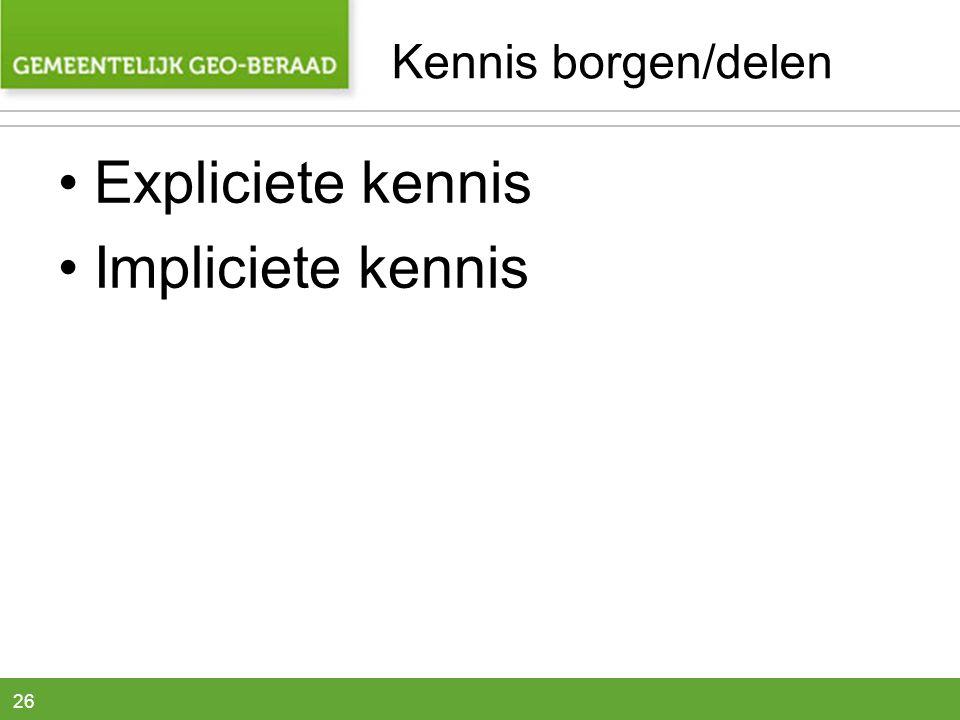 Kennis borgen/delen Expliciete kennis Impliciete kennis