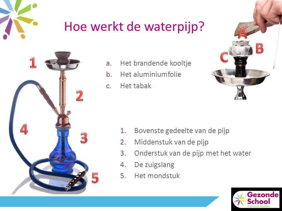 A B C 1 2 4 3 5 Hoe werkt de waterpijp Het brandende kooltje