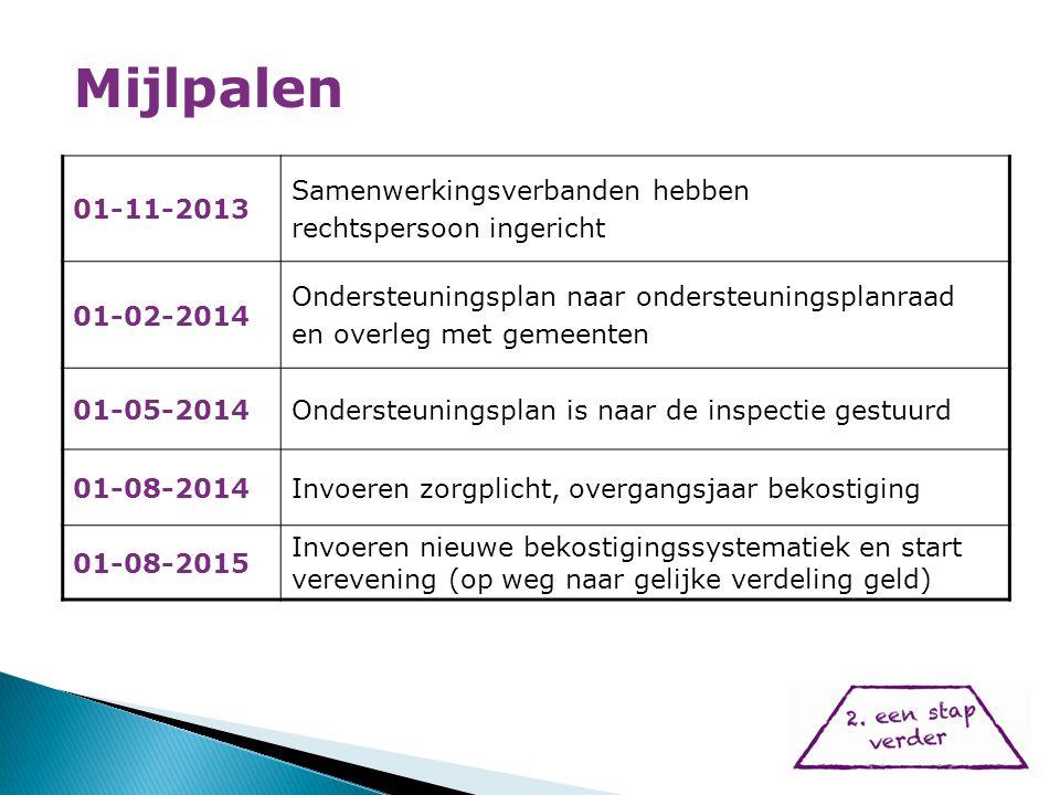 Mijlpalen 01-11-2013 Samenwerkingsverbanden hebben