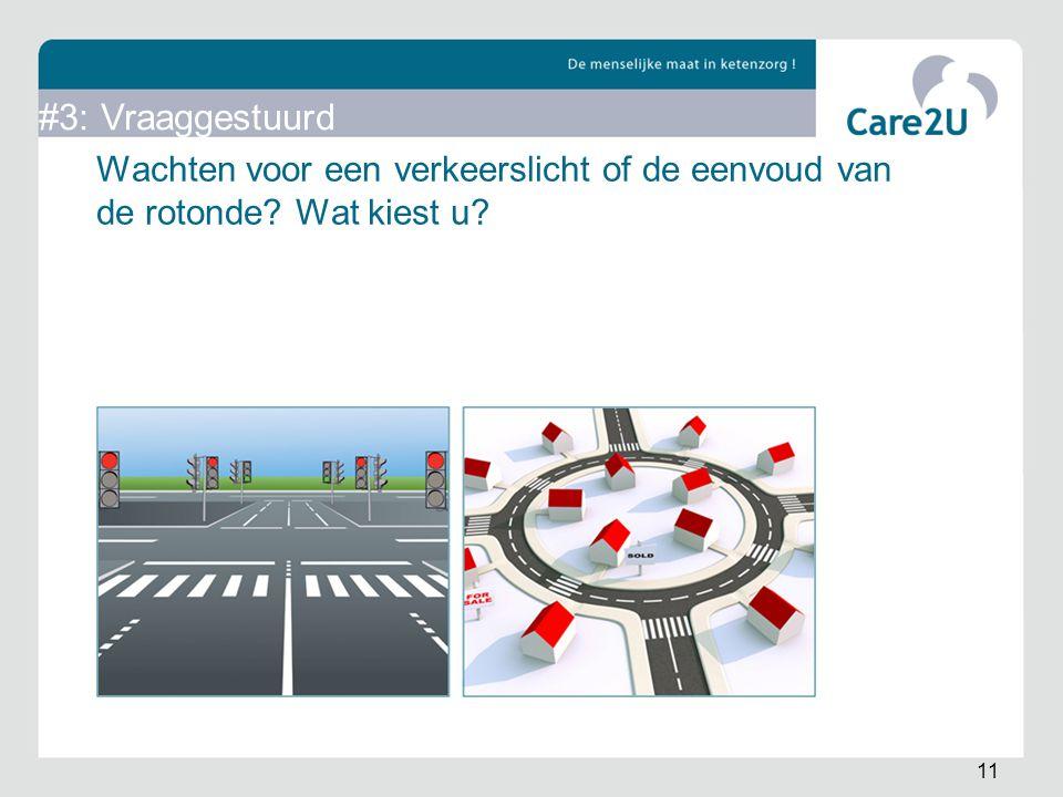 #3: Vraaggestuurd Wachten voor een verkeerslicht of de eenvoud van de rotonde Wat kiest u Hiervoor: explosie van mogelijkheden = complex.