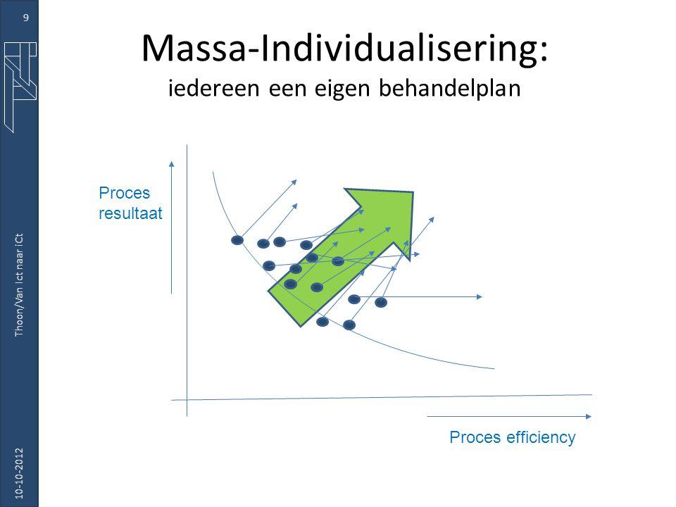 Massa-Individualisering: iedereen een eigen behandelplan