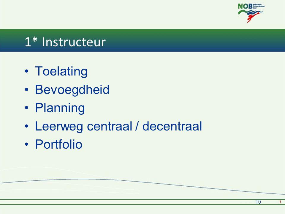 1* Instructeur Toelating Bevoegdheid Planning